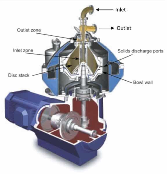 Oil Centrifuge Sectional